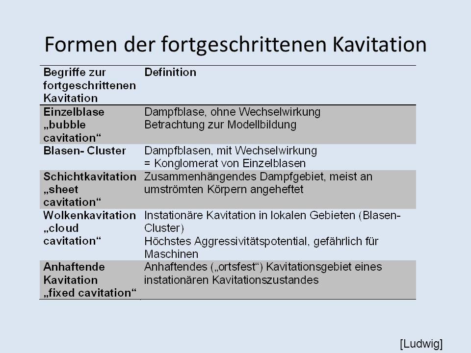 Formen der fortgeschrittenen Kavitation