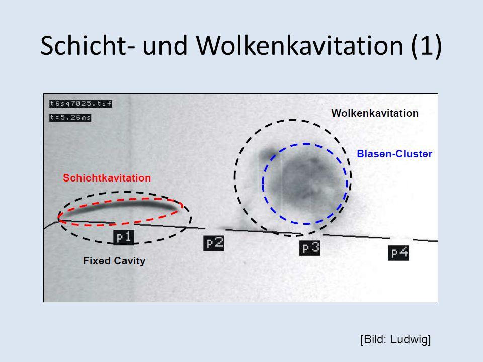 Schicht- und Wolkenkavitation (1)