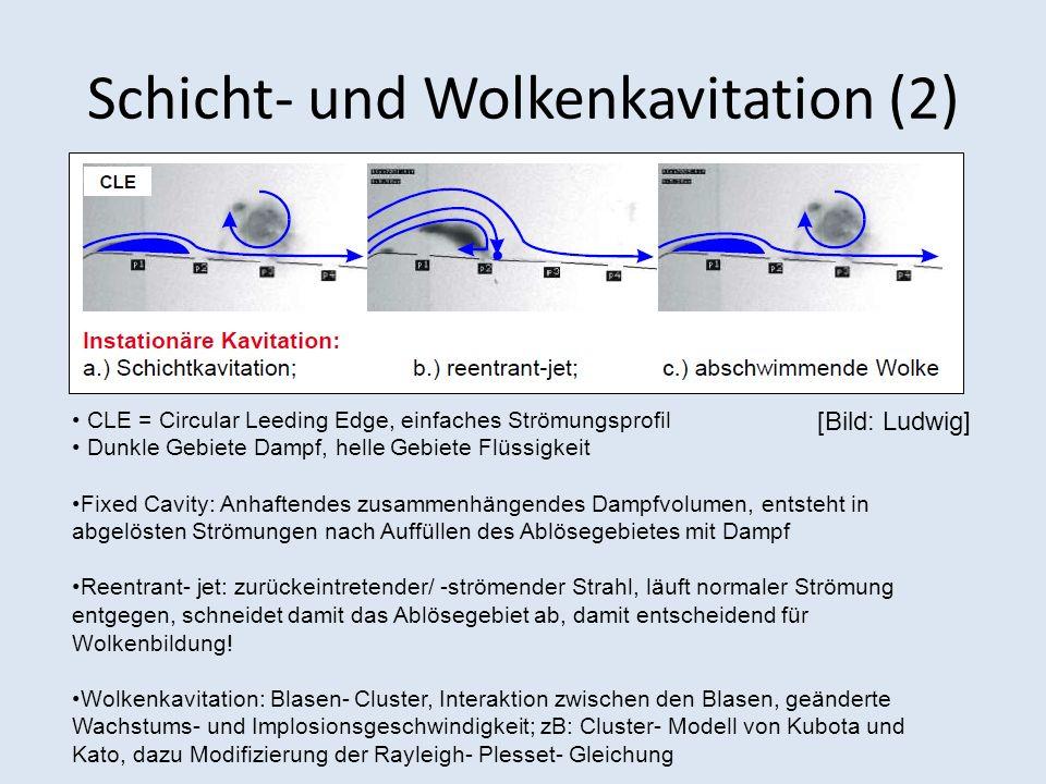 Schicht- und Wolkenkavitation (2)