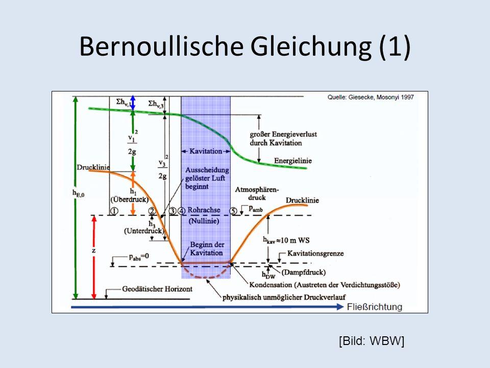 Bernoullische Gleichung (1)