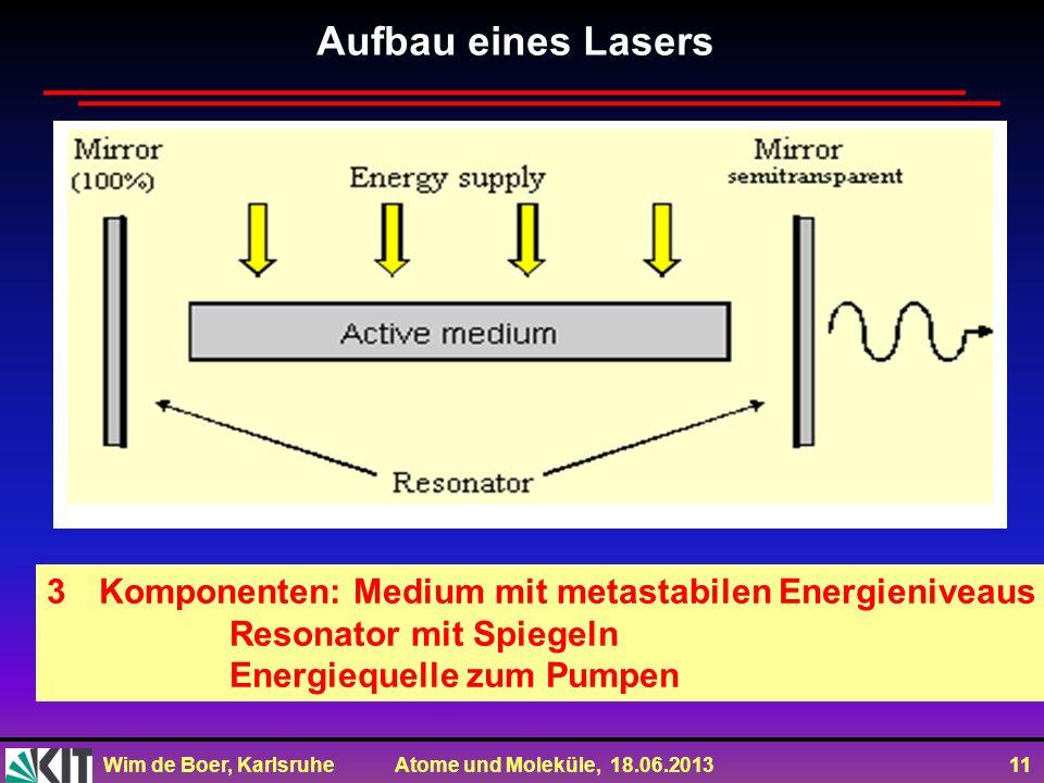 Aufbau eines Lasers Komponenten: Medium mit metastabilen Energieniveaus.