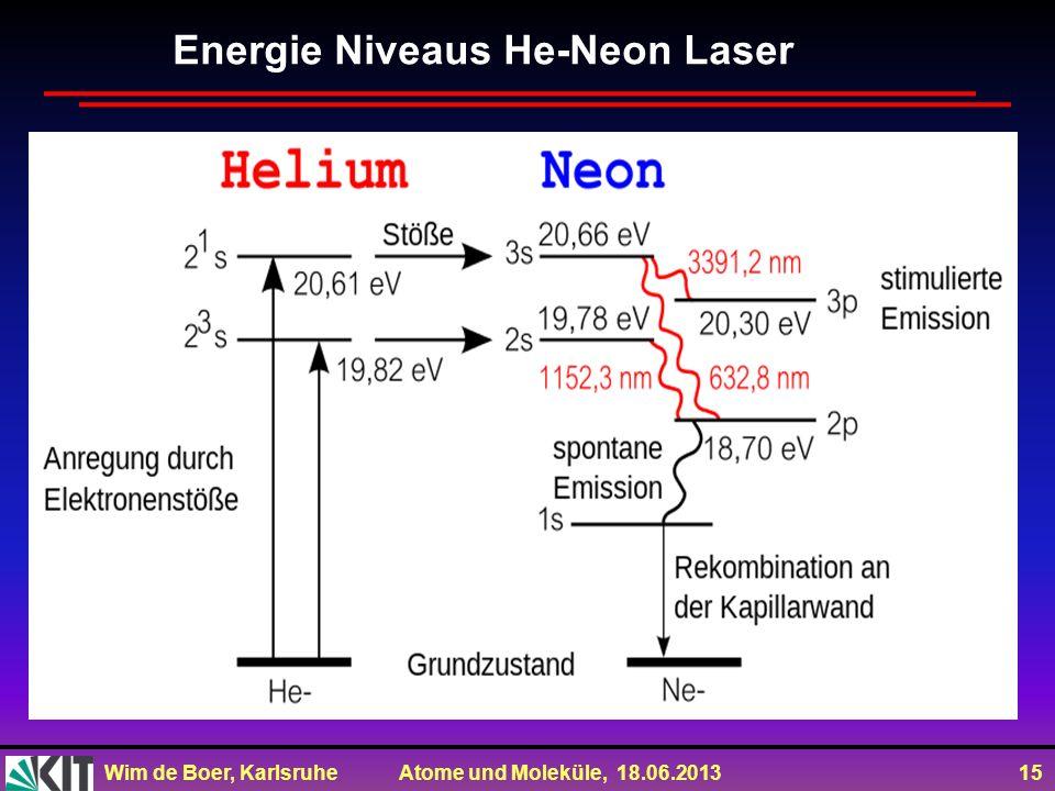 Energie Niveaus He-Neon Laser