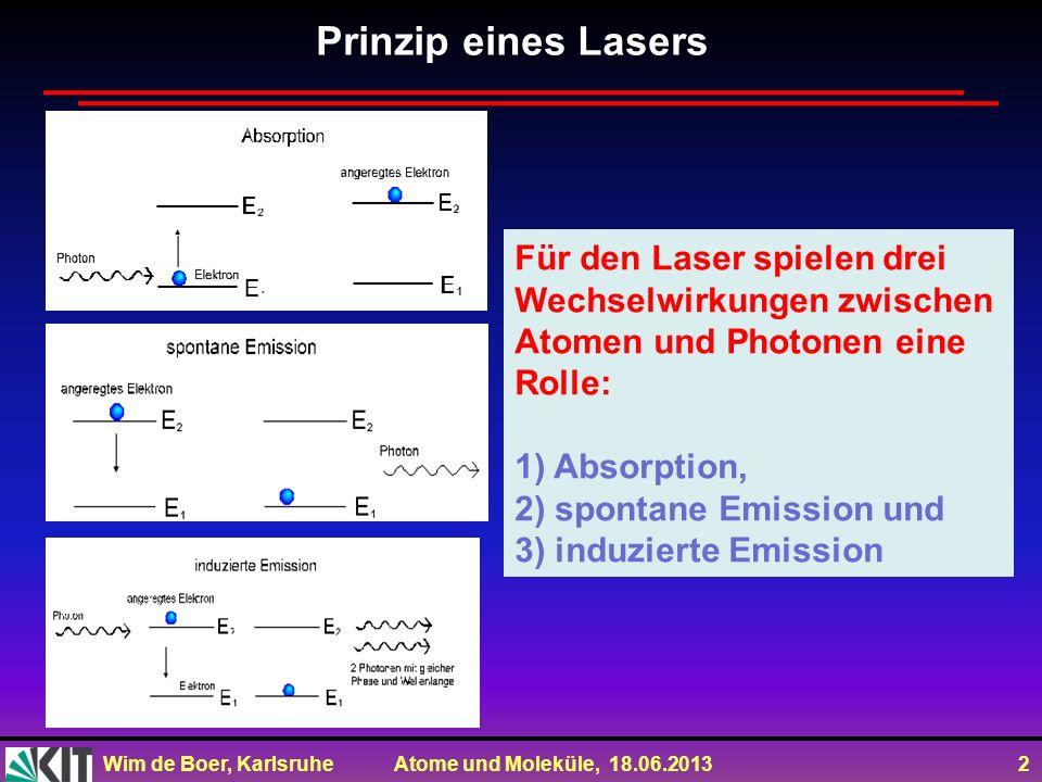 Prinzip eines LasersFür den Laser spielen drei Wechselwirkungen zwischen Atomen und Photonen eine Rolle:
