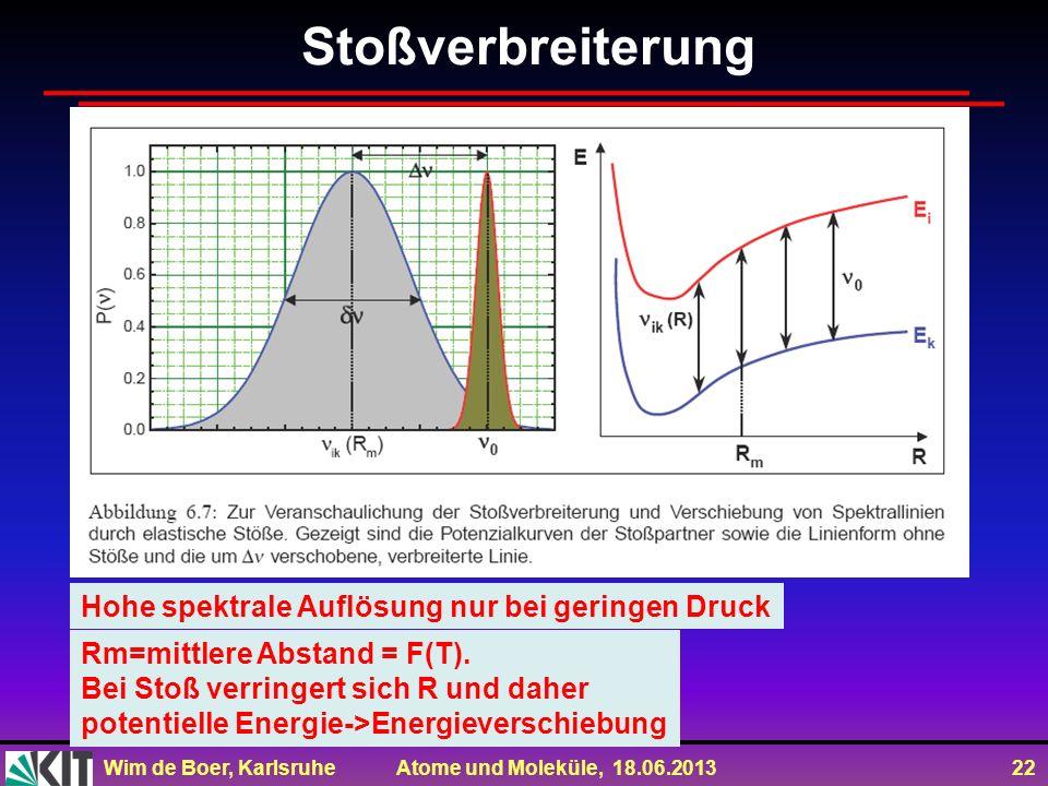 Stoßverbreiterung Hohe spektrale Auflösung nur bei geringen Druck
