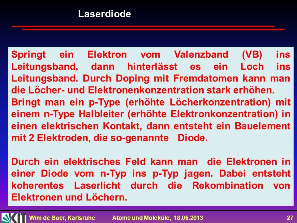 Laserdiode