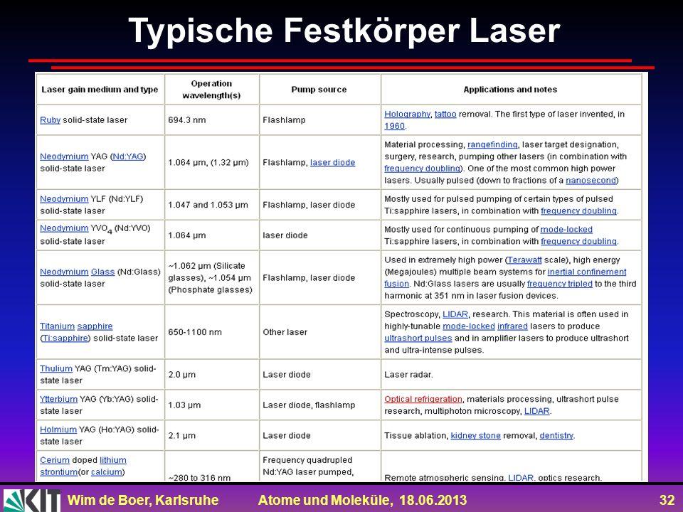 Typische Festkörper Laser