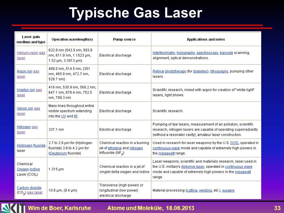Typische Gas Laser