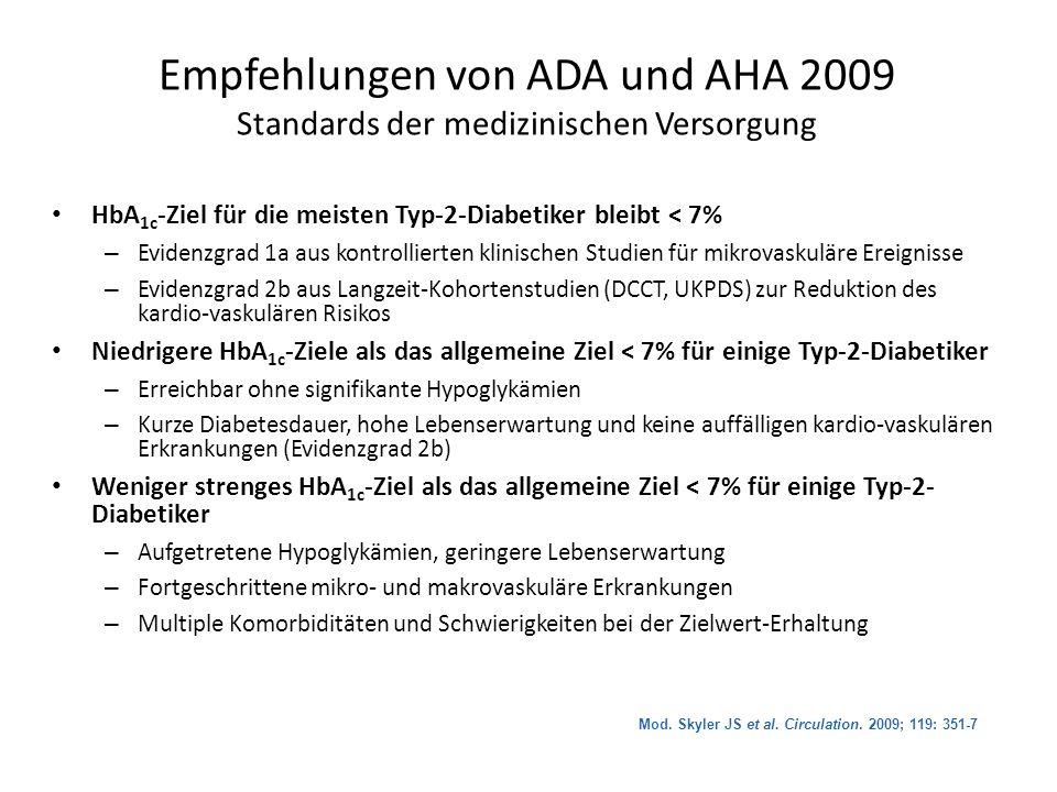 Empfehlungen von ADA und AHA 2009 Standards der medizinischen Versorgung