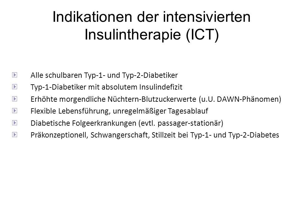 Indikationen der intensivierten Insulintherapie (ICT)