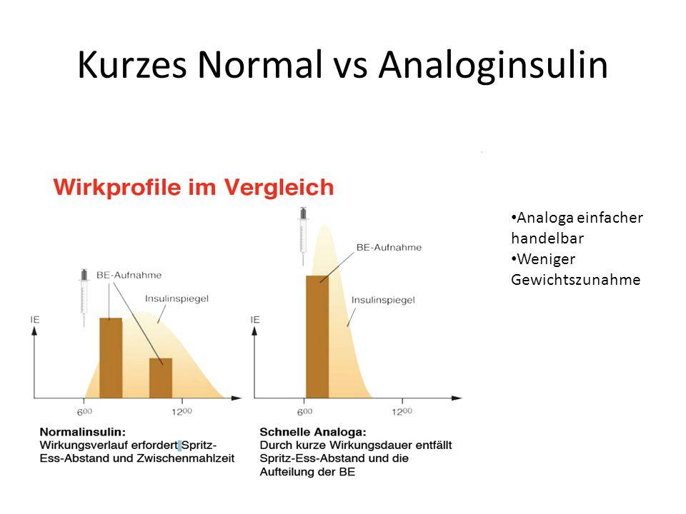Kurzes Normal vs Analoginsulin