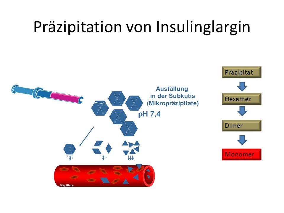 Präzipitation von Insulinglargin