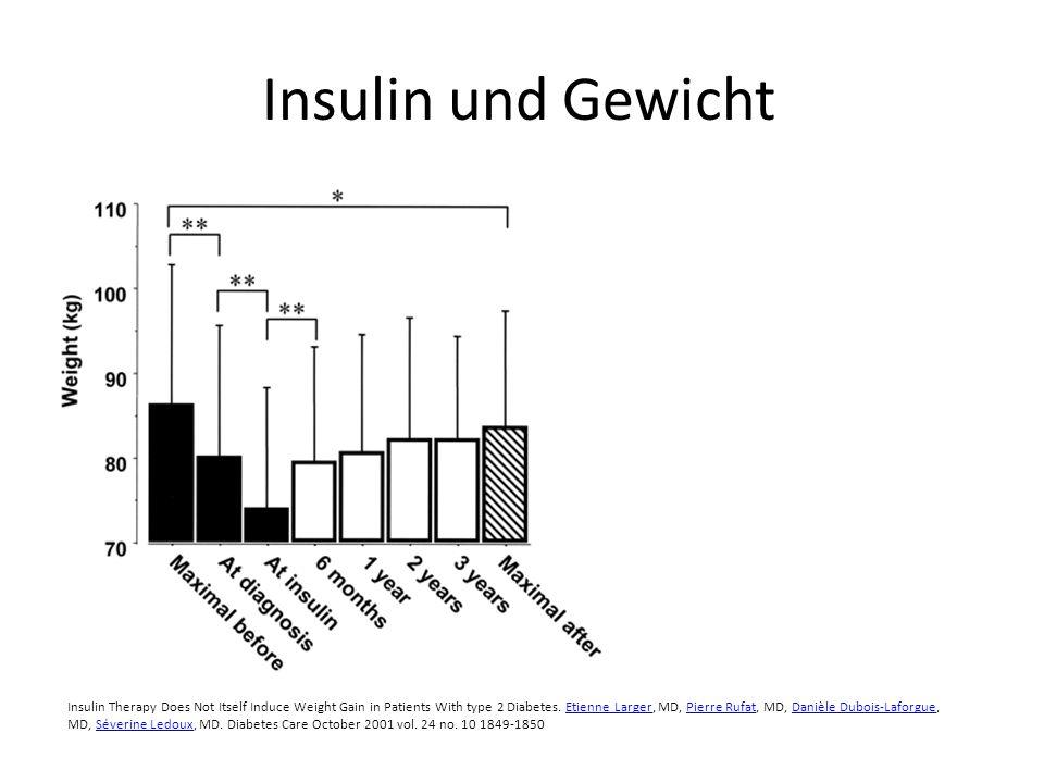 Insulin und Gewicht
