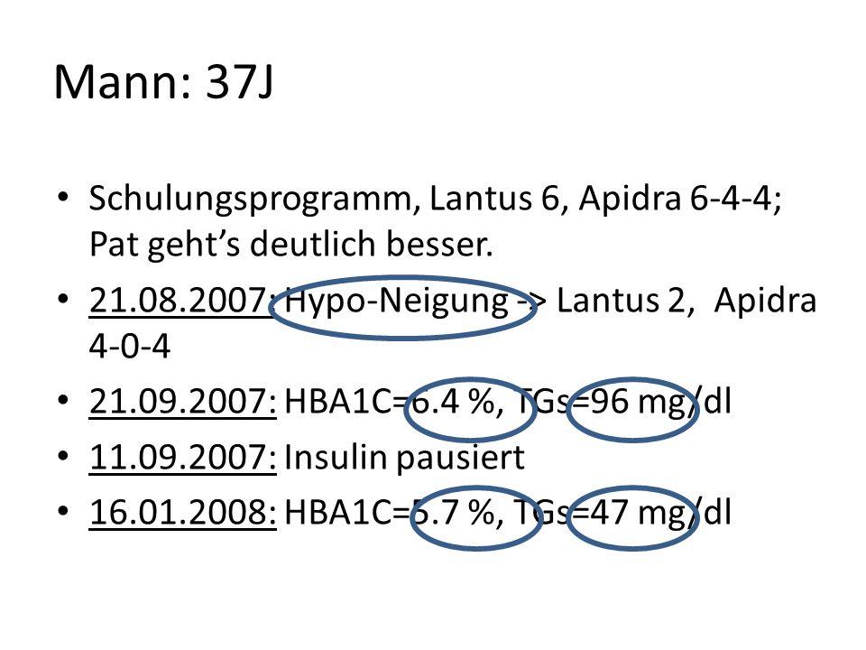 Mann: 37J Schulungsprogramm, Lantus 6, Apidra 6-4-4; Pat geht's deutlich besser. 21.08.2007: Hypo-Neigung -> Lantus 2, Apidra 4-0-4.
