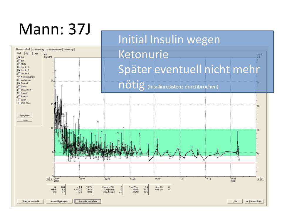 Mann: 37J Initial Insulin wegen Ketonurie