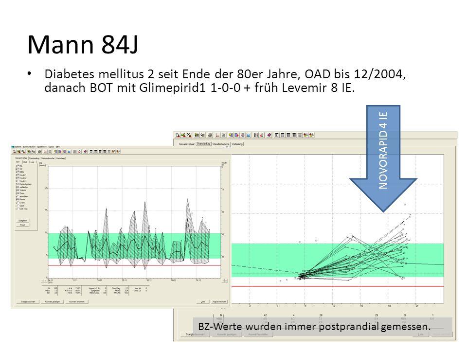 Mann 84J Diabetes mellitus 2 seit Ende der 80er Jahre, OAD bis 12/2004, danach BOT mit Glimepirid1 1-0-0 + früh Levemir 8 IE.