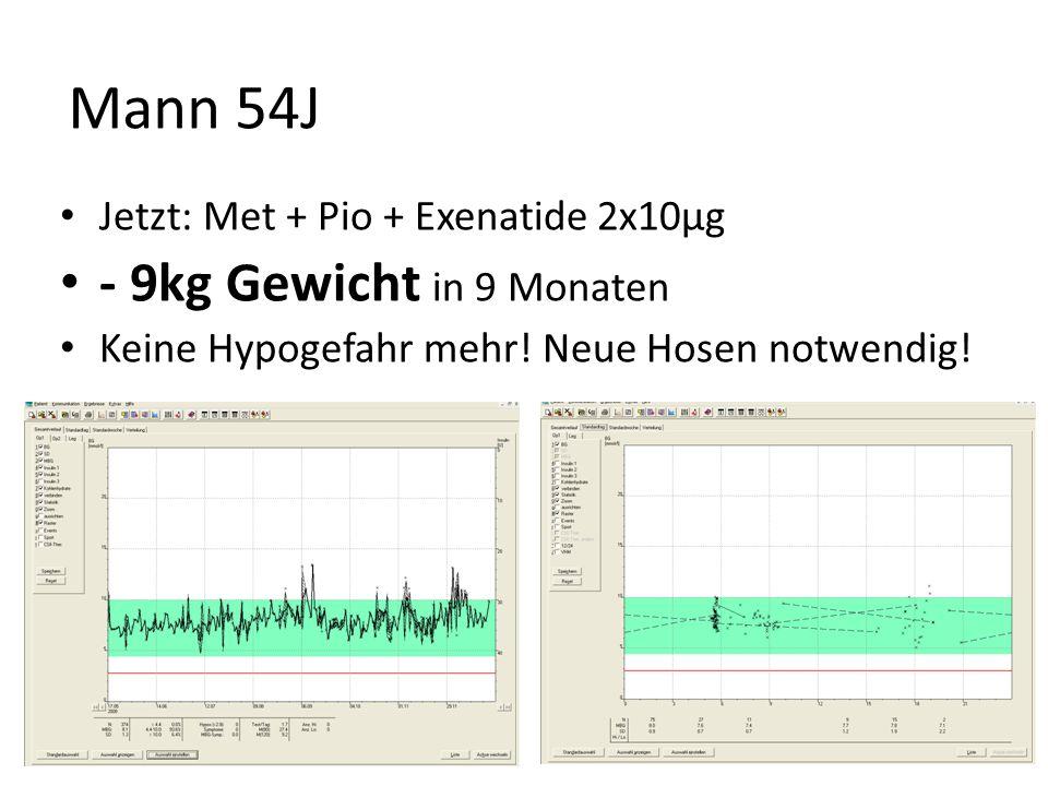 Mann 54J - 9kg Gewicht in 9 Monaten