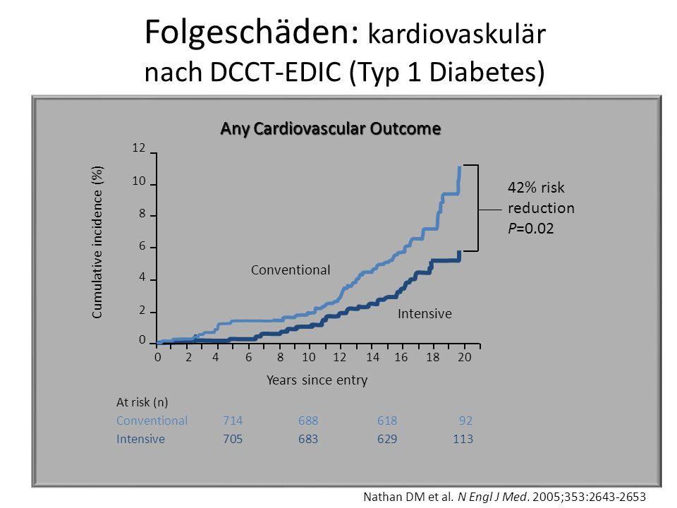Folgeschäden: kardiovaskulär nach DCCT-EDIC (Typ 1 Diabetes)