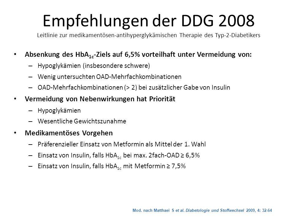 Empfehlungen der DDG 2008 Leitlinie zur medikamentösen-antihyperglykämischen Therapie des Typ-2-Diabetikers