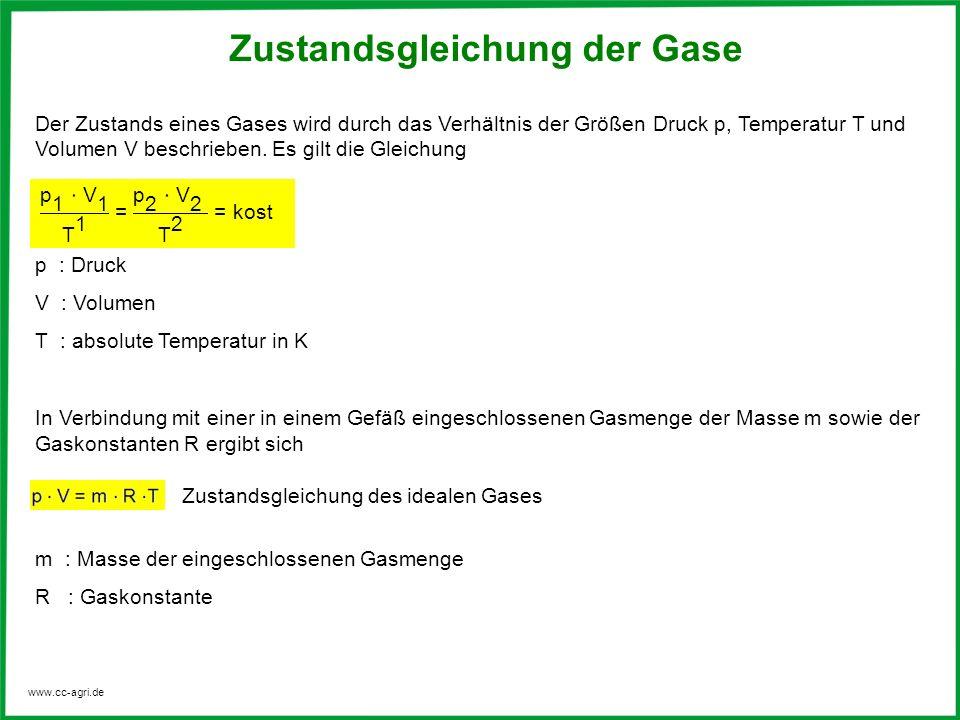 Zustandsgleichung der Gase