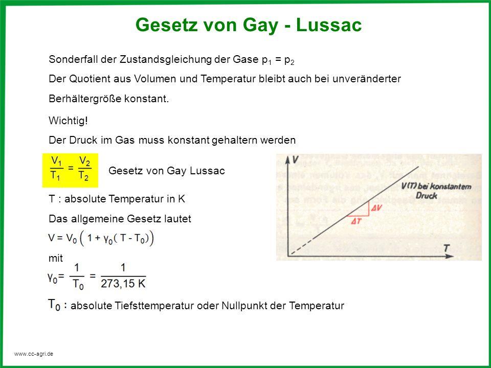 Gesetz von Gay - Lussac Sonderfall der Zustandsgleichung der Gase p1 = p2. Der Quotient aus Volumen und Temperatur bleibt auch bei unveränderter.