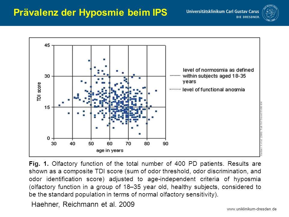 Prävalenz der Hyposmie beim IPS