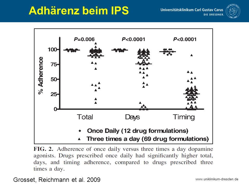 Adhärenz beim IPS Grosset, Reichmann et al. 2009