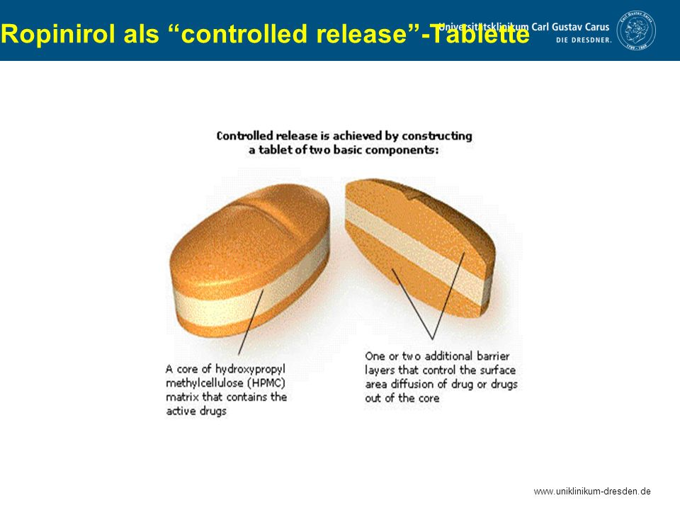Ropinirol als controlled release -Tablette