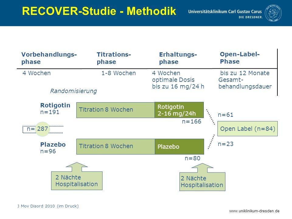 RECOVER-Studie - Methodik