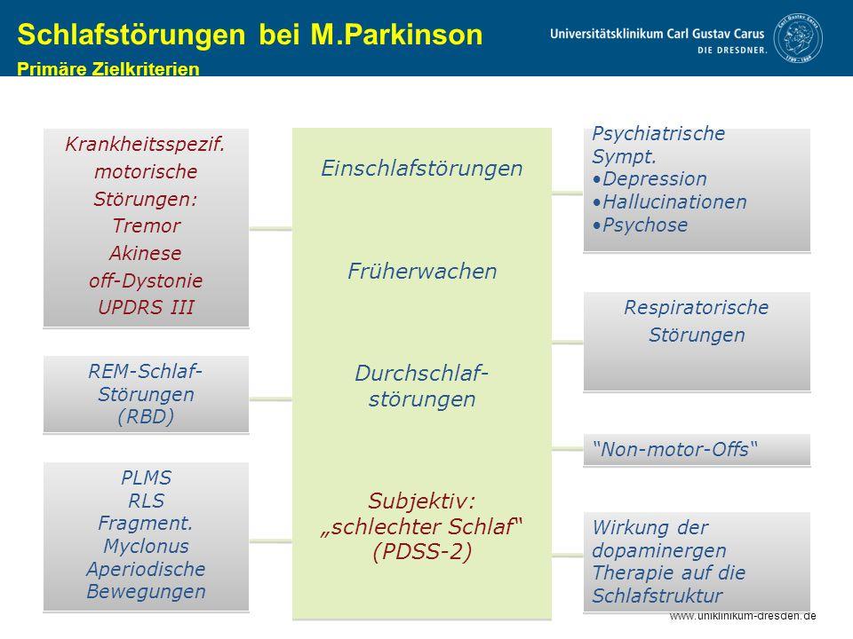Schlafstörungen bei M.Parkinson Primäre Zielkriterien