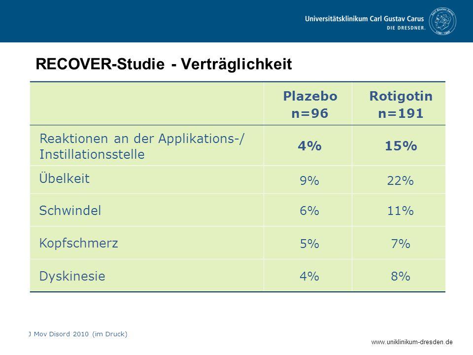 RECOVER-Studie - Verträglichkeit