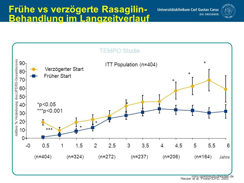 Frühe vs verzögerte Rasagilin- Behandlung im Langzeitverlauf