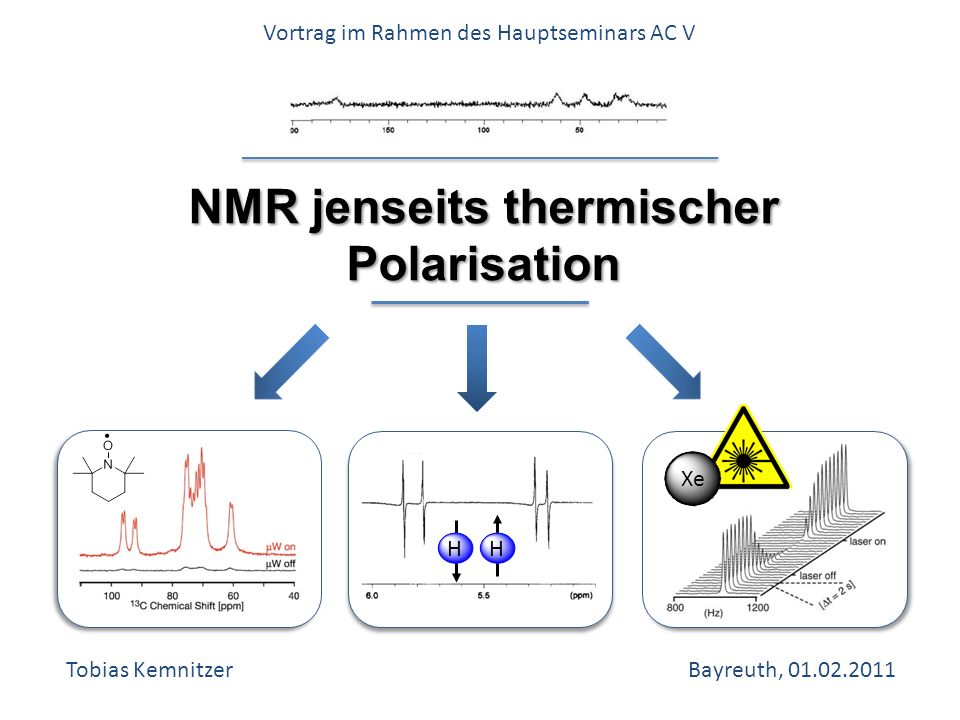 NMR jenseits thermischer Polarisation