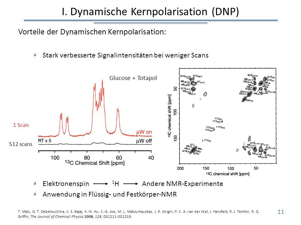 I. Dynamische Kernpolarisation (DNP)