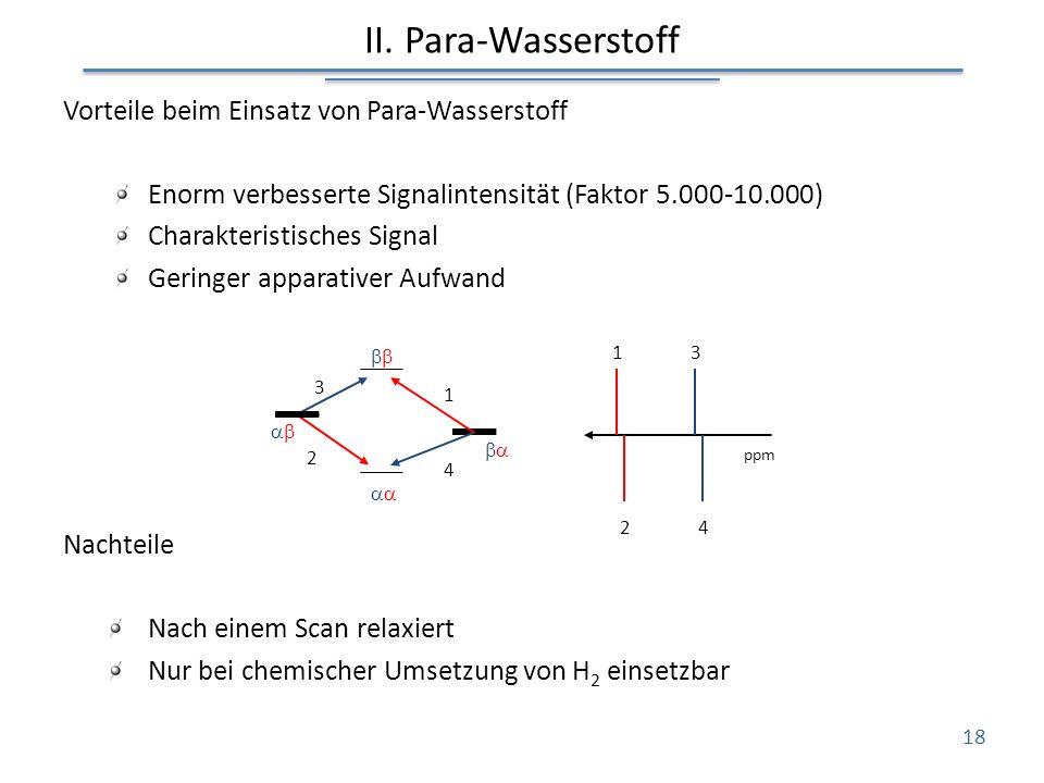 II. Para-Wasserstoff Vorteile beim Einsatz von Para-Wasserstoff