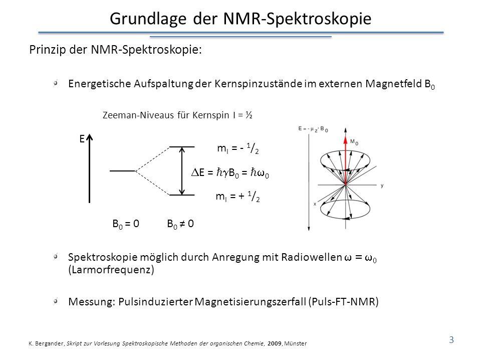 Grundlage der NMR-Spektroskopie
