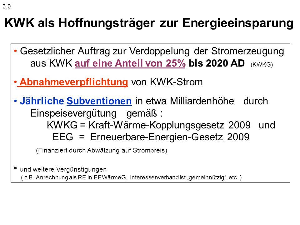 KWK als Hoffnungsträger zur Energieeinsparung
