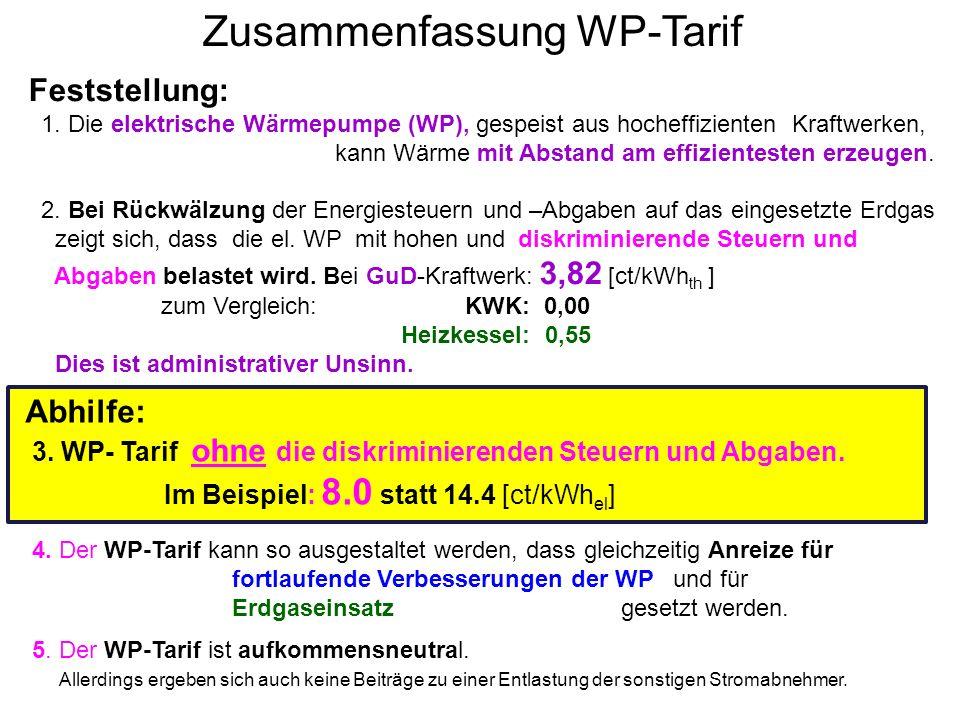 Zusammenfassung WP-Tarif
