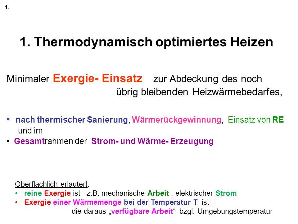 1. Thermodynamisch optimiertes Heizen