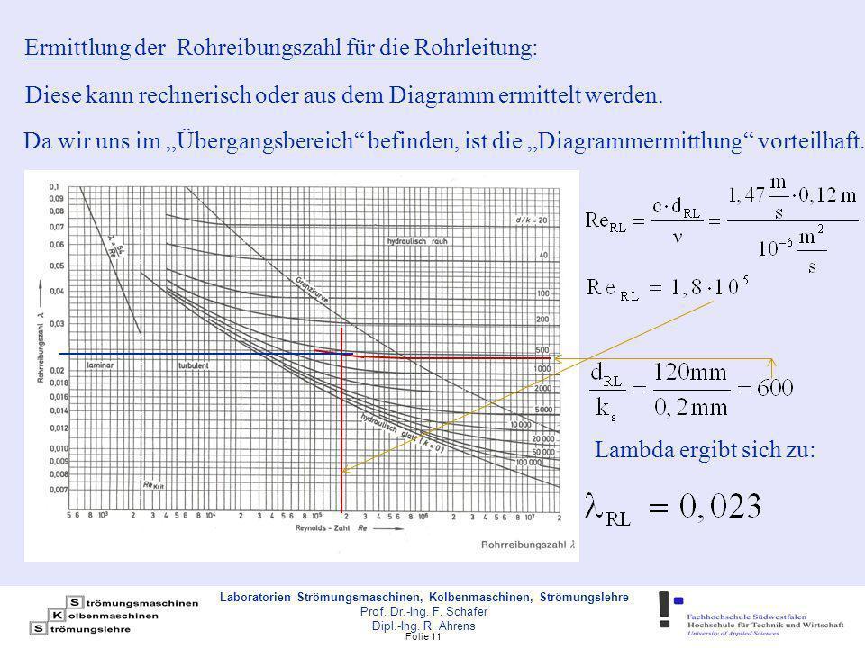 Ermittlung der Rohreibungszahl für die Rohrleitung: