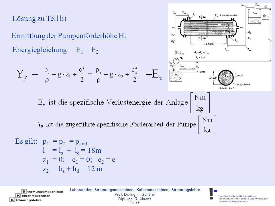 Lösung zu Teil b) Ermittlung der Pumpenförderhöhe H: Energiegleichung: E1 = E2. Es gilt: p1 = p2 = pamb.