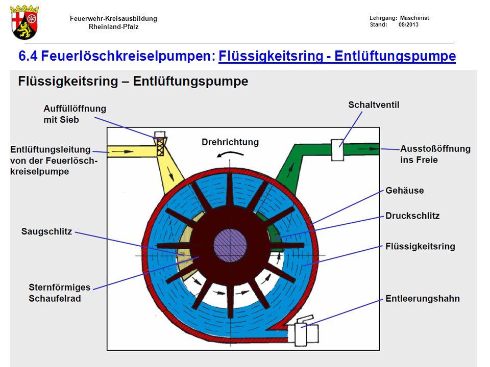 6.4 Feuerlöschkreiselpumpen: Flüssigkeitsring - Entlüftungspumpe