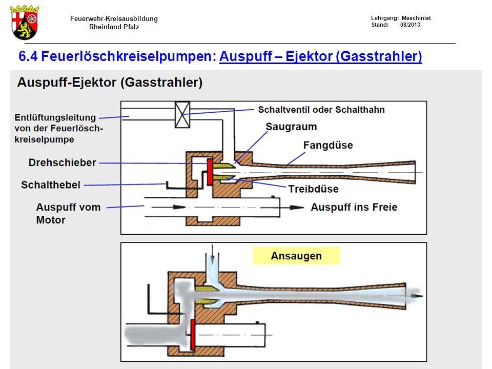 6.4 Feuerlöschkreiselpumpen: Auspuff – Ejektor (Gasstrahler)