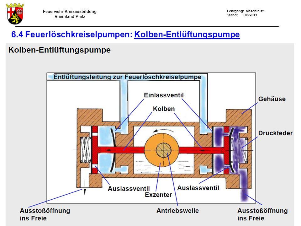 6.4 Feuerlöschkreiselpumpen: Kolben-Entlüftungspumpe