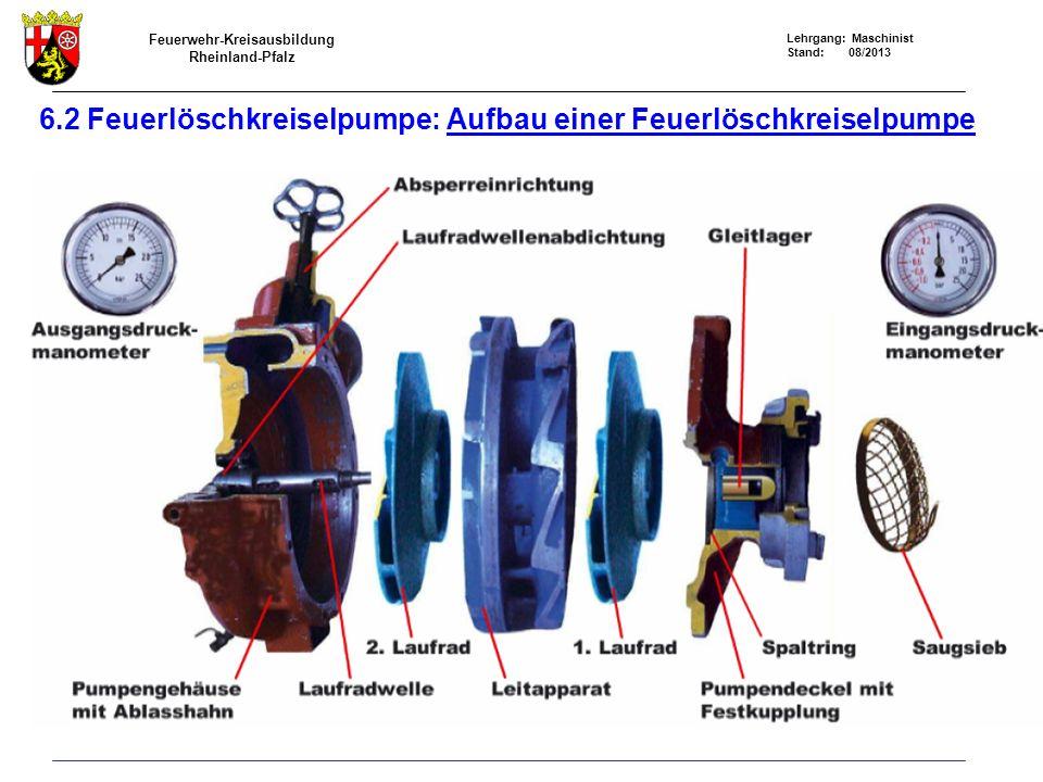 6.2 Feuerlöschkreiselpumpe: Aufbau einer Feuerlöschkreiselpumpe
