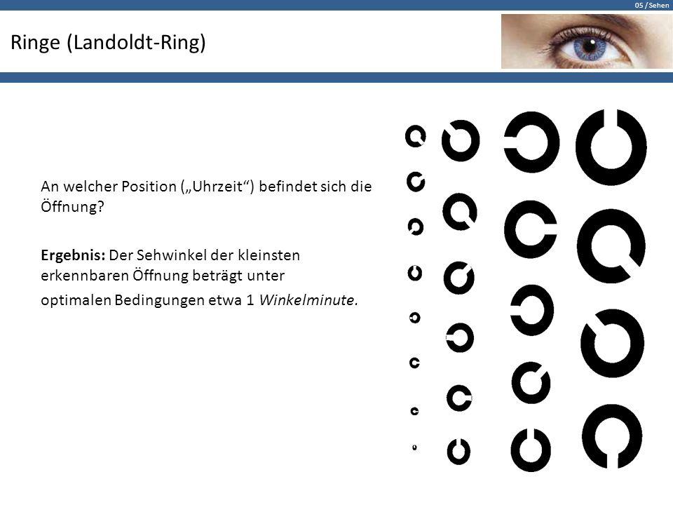 Ringe (Landoldt-Ring)