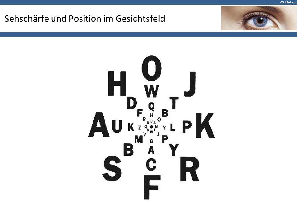 Sehschärfe und Position im Gesichtsfeld