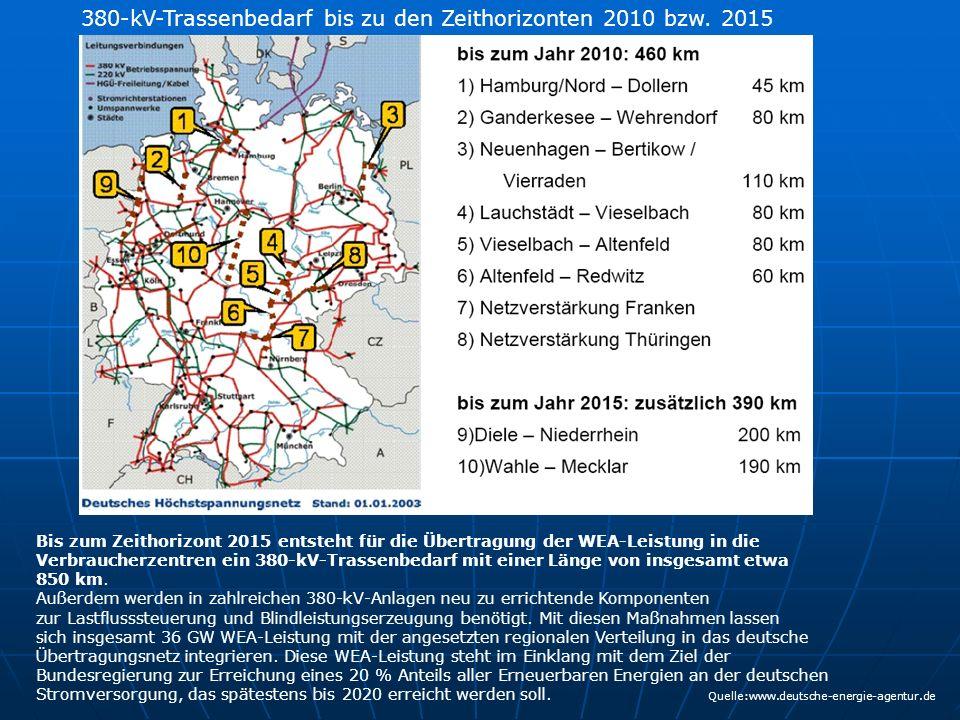 380-kV-Trassenbedarf bis zu den Zeithorizonten 2010 bzw. 2015