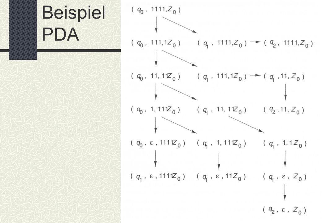 Beispiel PDA : Konfigurationen