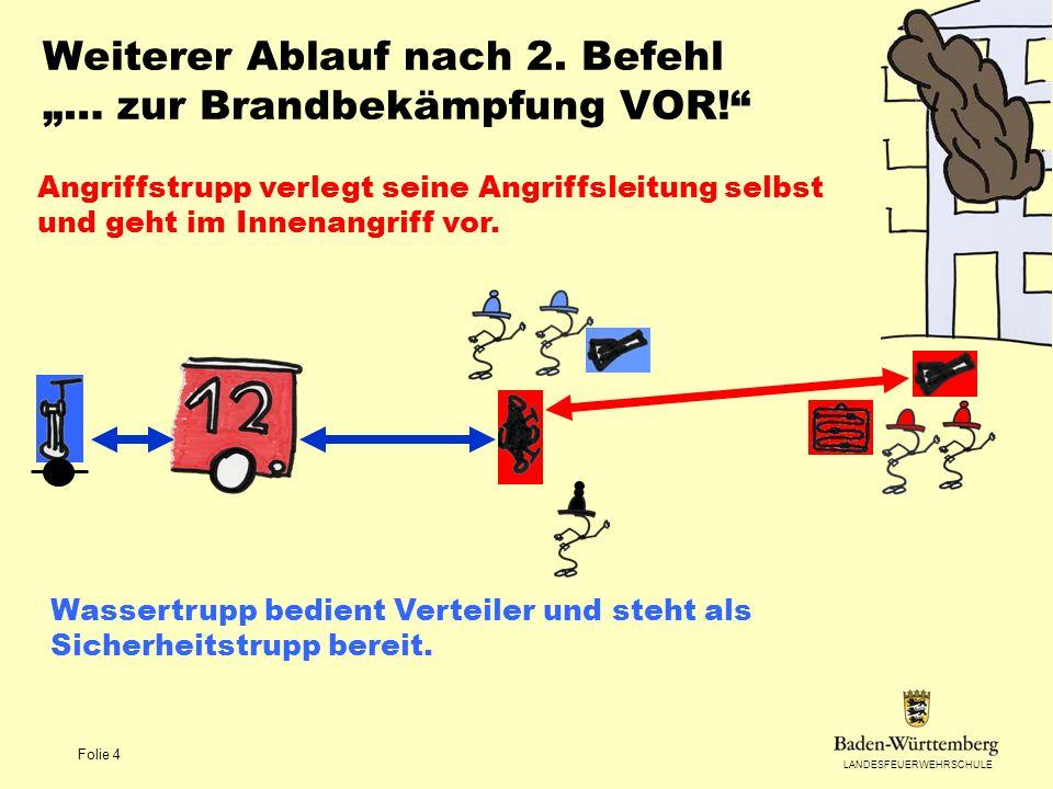 """Weiterer Ablauf nach 2. Befehl """"… zur Brandbekämpfung VOR!"""