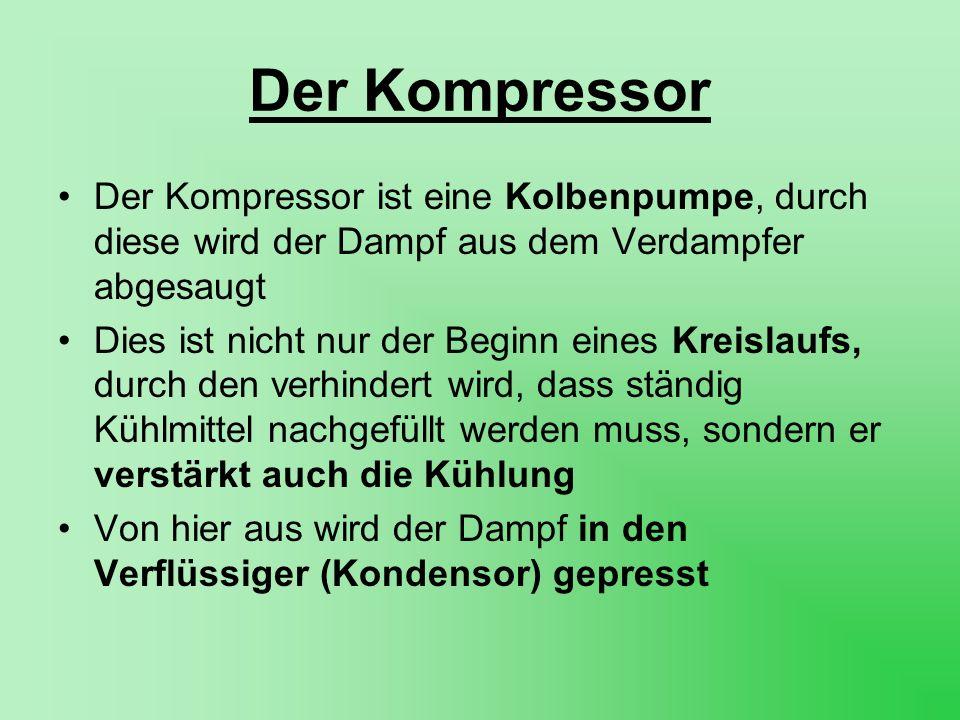 Der Kompressor Der Kompressor ist eine Kolbenpumpe, durch diese wird der Dampf aus dem Verdampfer abgesaugt.